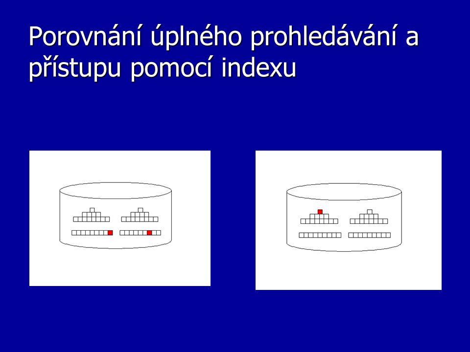 Porovnání úplného prohledávání a přístupu pomocí indexu
