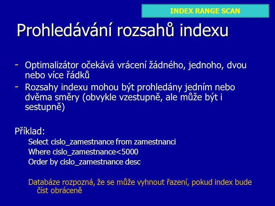 Prohledávání rozsahů indexu - - Optimalizátor očekává vrácení žádného, jednoho, dvou nebo více řádků - - Rozsahy indexu mohou být prohledány jedním ne