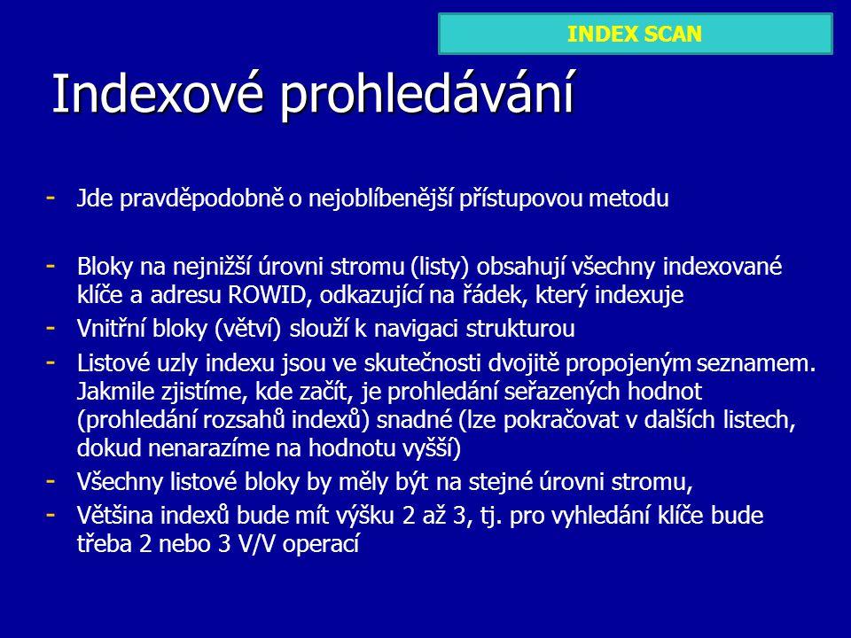 Skalární poddotazy Od verze Oracle8i je možné použít poddotaz, který vrátí nejvýše jeden řádek a sloupec, a to kdekoli, kde bylo dříve možné používat znakový řetězcový literál.