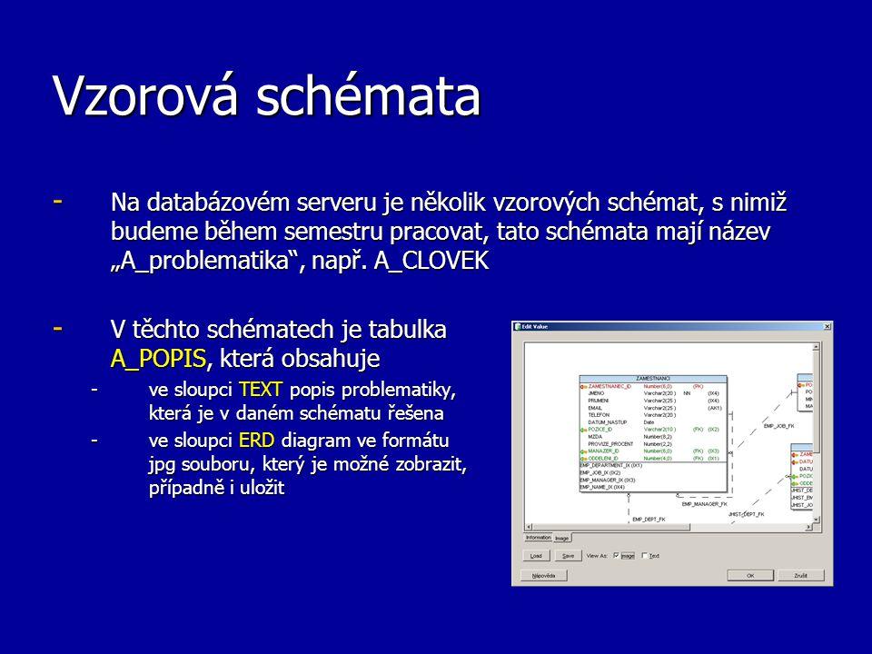 """Vzorová schémata - Na databázovém serveru je několik vzorových schémat, s nimiž budeme během semestru pracovat, tato schémata mají název """"A_problematika , např."""