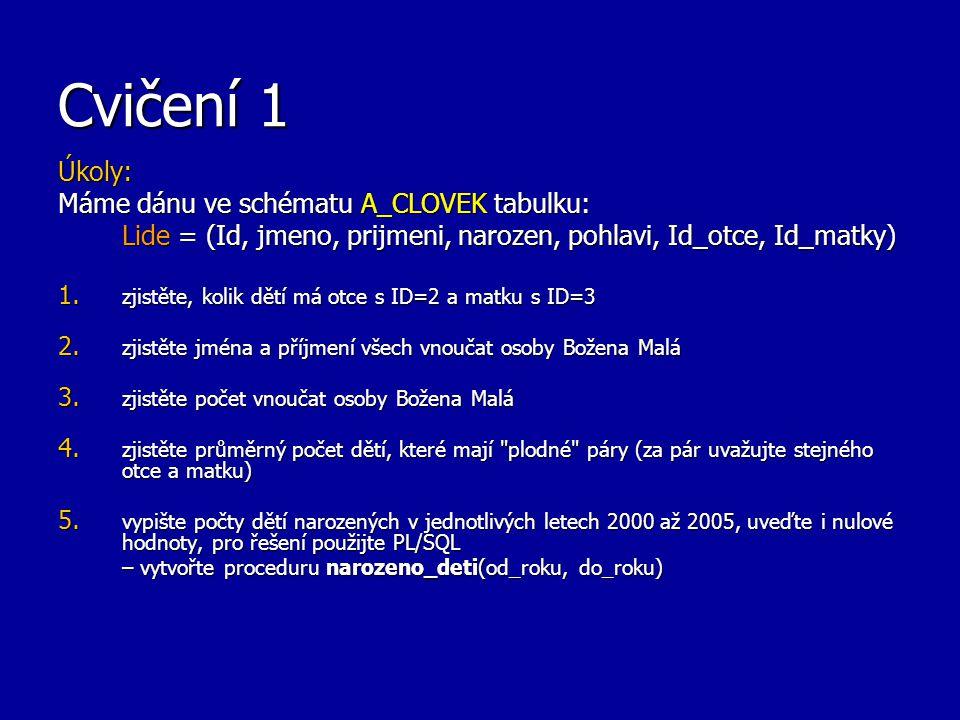 Cvičení 1 Úkoly: Máme dánu ve schématu A_CLOVEK tabulku: Lide = (Id, jmeno, prijmeni, narozen, pohlavi, Id_otce, Id_matky) 1. zjistěte, kolik dětí má