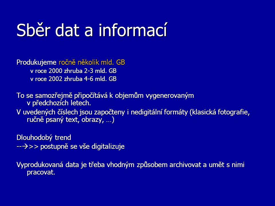 Sběr dat a informací Produkujeme ročně několik mld. GB v roce 2000 zhruba 2-3 mld. GB v roce 2002 zhruba 4-6 mld. GB To se samozřejmě připočítává k ob