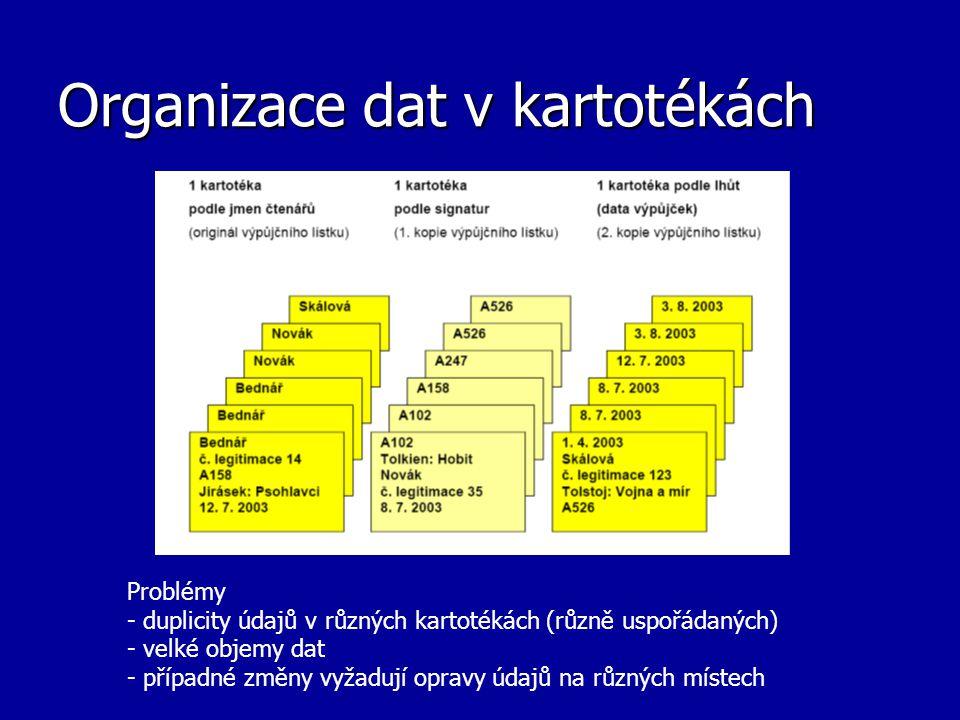Organizace dat v kartotékách Problémy - duplicity údajů v různých kartotékách (různě uspořádaných) - velké objemy dat - případné změny vyžadují opravy