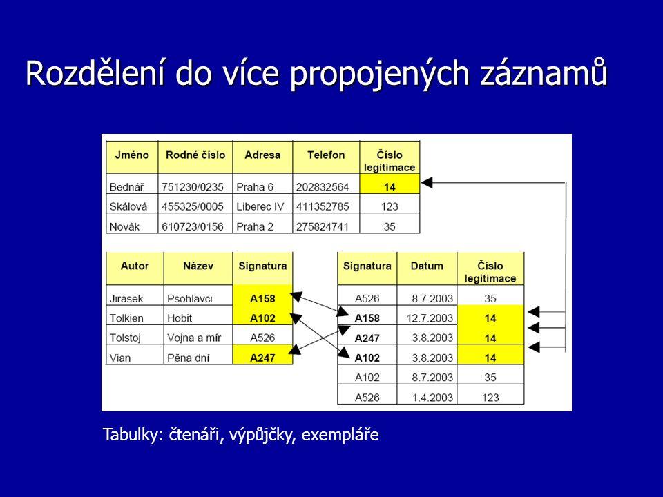 Rozdělení do více propojených záznamů Tabulky: čtenáři, výpůjčky, exempláře