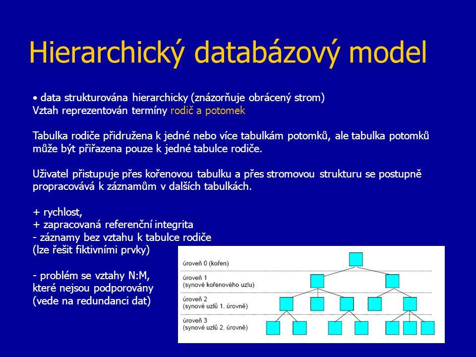 Hierarchický databázový model data strukturována hierarchicky (znázorňuje obrácený strom) Vztah reprezentován termíny rodič a potomek Tabulka rodiče p