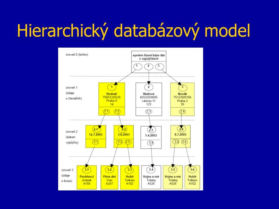 Hierarchický databázový model