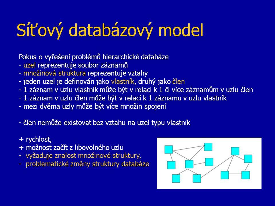 Síťový databázový model Pokus o vyřešení problémů hierarchické databáze - uzel reprezentuje soubor záznamů - množinová struktura reprezentuje vztahy -