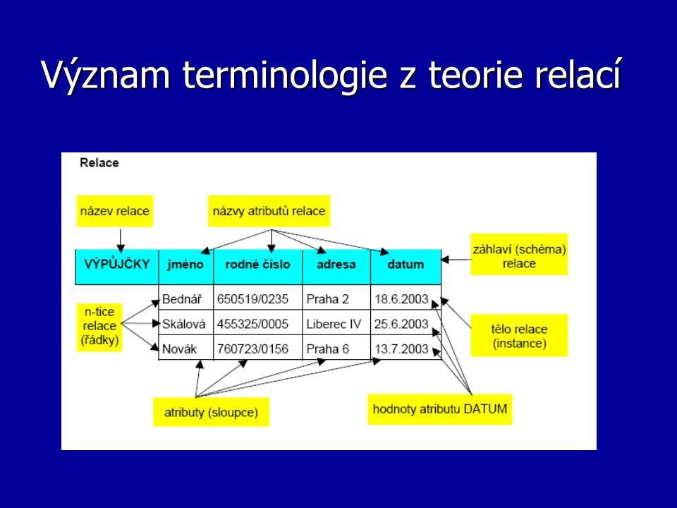 Význam terminologie z teorie relací