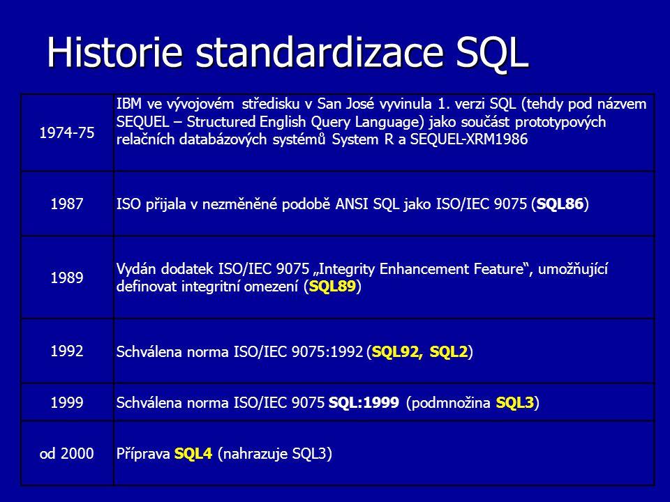 Historie standardizace SQL 1974-75 IBM ve vývojovém středisku v San José vyvinula 1. verzi SQL (tehdy pod názvem SEQUEL – Structured English Query Lan