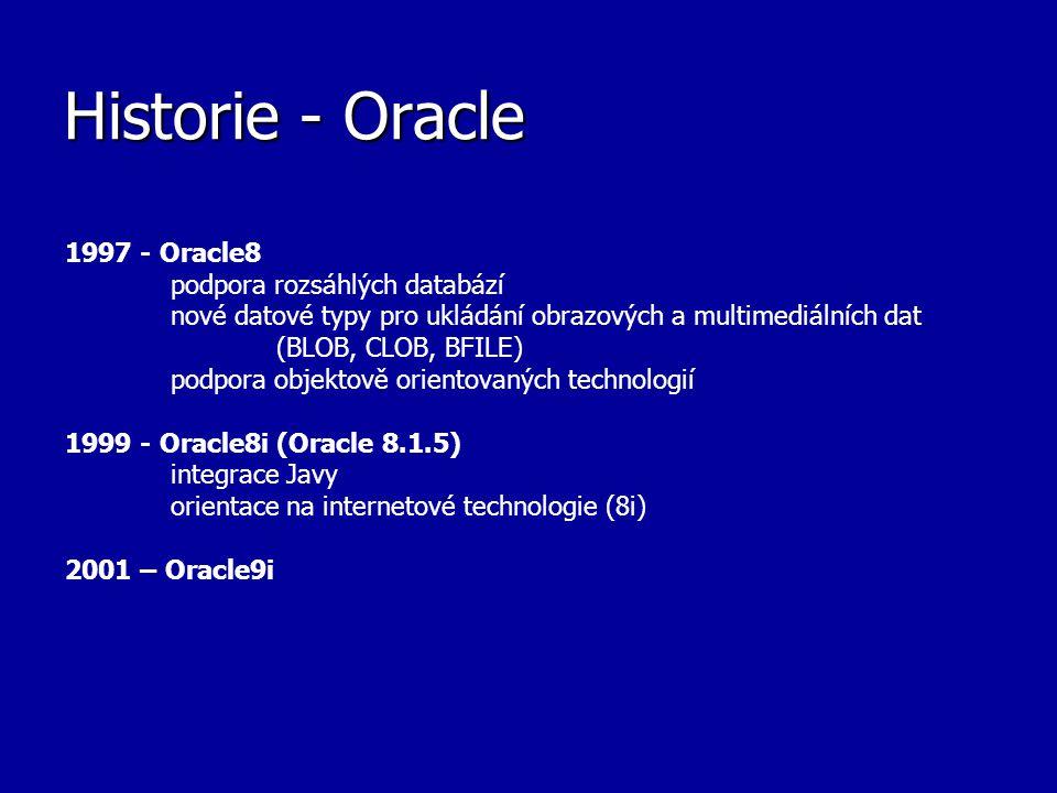 Historie - Oracle 1997 - Oracle8 podpora rozsáhlých databází nové datové typy pro ukládání obrazových a multimediálních dat (BLOB, CLOB, BFILE) podpor