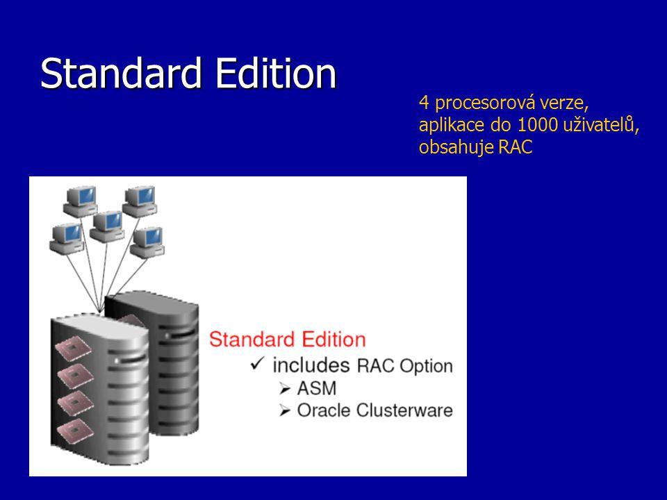 Standard Edition 4 procesorová verze, aplikace do 1000 uživatelů, obsahuje RAC