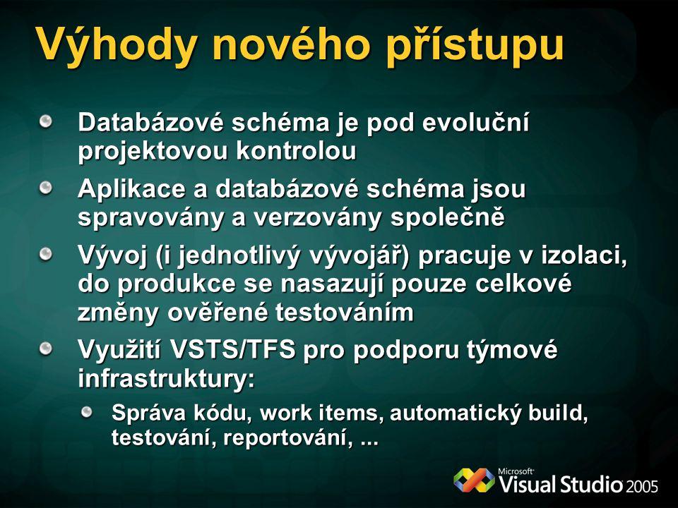 Výhody nového přístupu Databázové schéma je pod evoluční projektovou kontrolou Aplikace a databázové schéma jsou spravovány a verzovány společně Vývoj