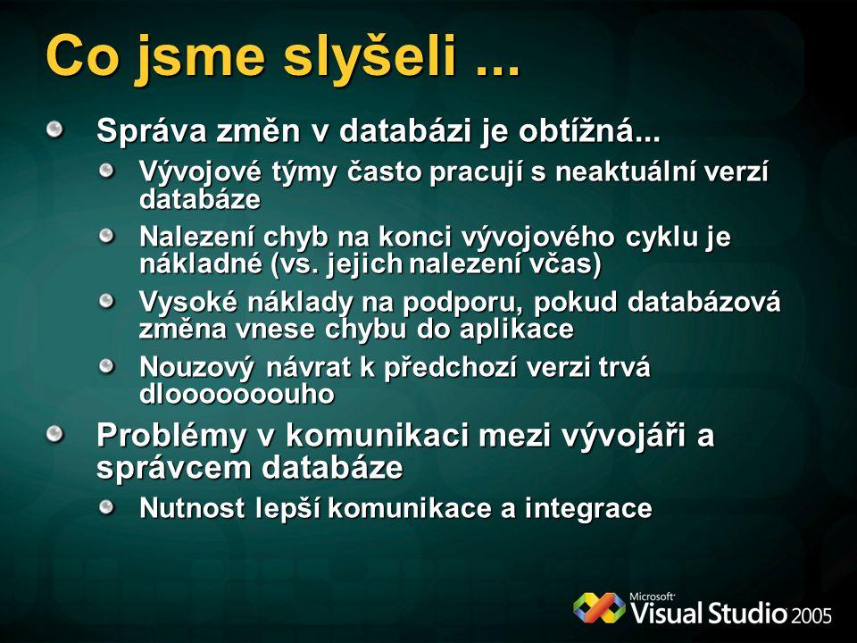 Podepište párem klíčů (strong name) Nakopírujte do: %ProgramFiles%\Microsoft Visual Studio 8\DBPro\Extensions Zaregistrujte v: %ProgramFiles%\Microsoft Visual Studio 8\DBPro\Microsoft.VisualStudio.TeamSystem.Data.Exte nsions.xml Microsoft.VisualStudio.TeamSystem.Data.Generators.Exponential, Microsoft.VisualStudio.TeamSystem.Data.Generators, Version=2.0.0.0, Culture=neutral, PublicKeyToken=b03f5f7f11d50a3a Microsoft.VisualStudio.TeamSystem.Data.Generators.Exponential, Microsoft.VisualStudio.TeamSystem.Data.Generators, Version=2.0.0.0, Culture=neutral, PublicKeyToken=b03f5f7f11d50a3a </types> Nasazení vlastních rozšíření