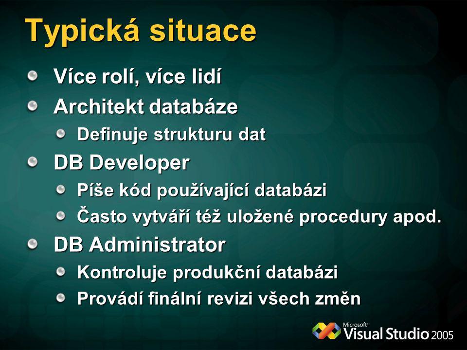 Vytváří kód v databázi Vytváří testy Provádí refactoring Spouští testy Ukládá změny Provádí revizi změn Porovnává s produkční verzí Vytváří skripty pro nasazení Nasazuje do produkce Vytvoření nového DB projektu Import existující DB do projektu Plán vygenerování testovacích dat Vytvoření Vývoj Nasazení ArchitektVývojářSprávce Typická situace
