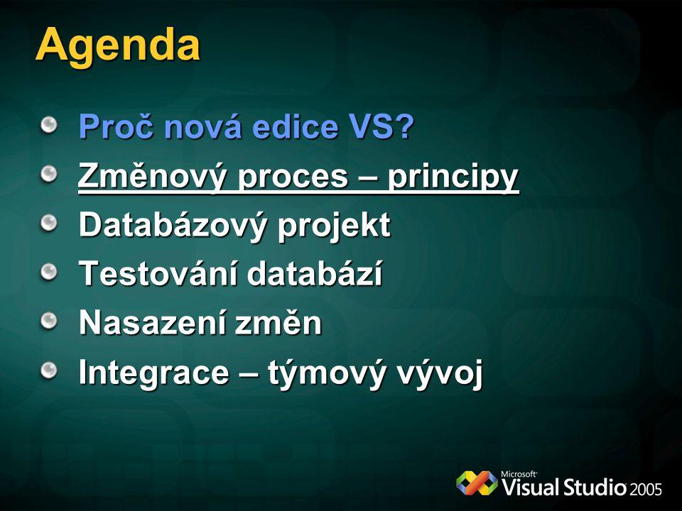 Agenda Proč nová edice VS? Změnový proces – principy Databázový projekt Testování databází Nasazení změn Integrace – týmový vývoj