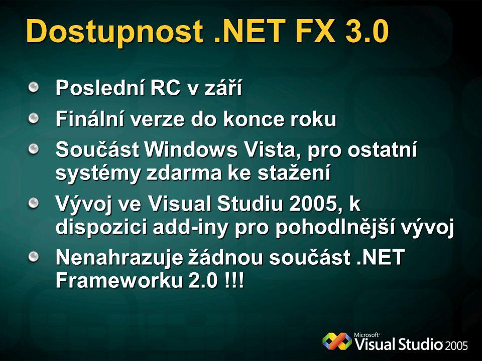 Dostupnost.NET FX 3.0 Poslední RC v září Finální verze do konce roku Součást Windows Vista, pro ostatní systémy zdarma ke stažení Vývoj ve Visual Studiu 2005, k dispozici add-iny pro pohodlnější vývoj Nenahrazuje žádnou součást.NET Frameworku 2.0 !!!