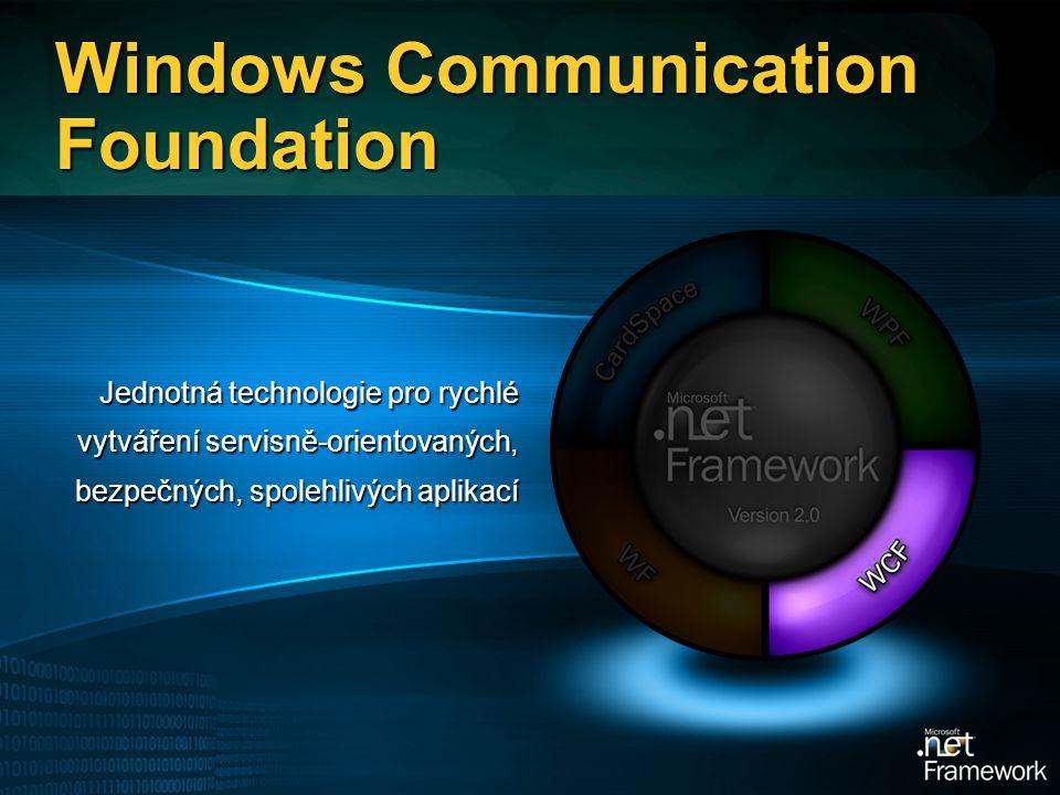 Windows Communication Foundation Jednotná technologie pro rychlé vytváření servisně-orientovaných, bezpečných, spolehlivých aplikací
