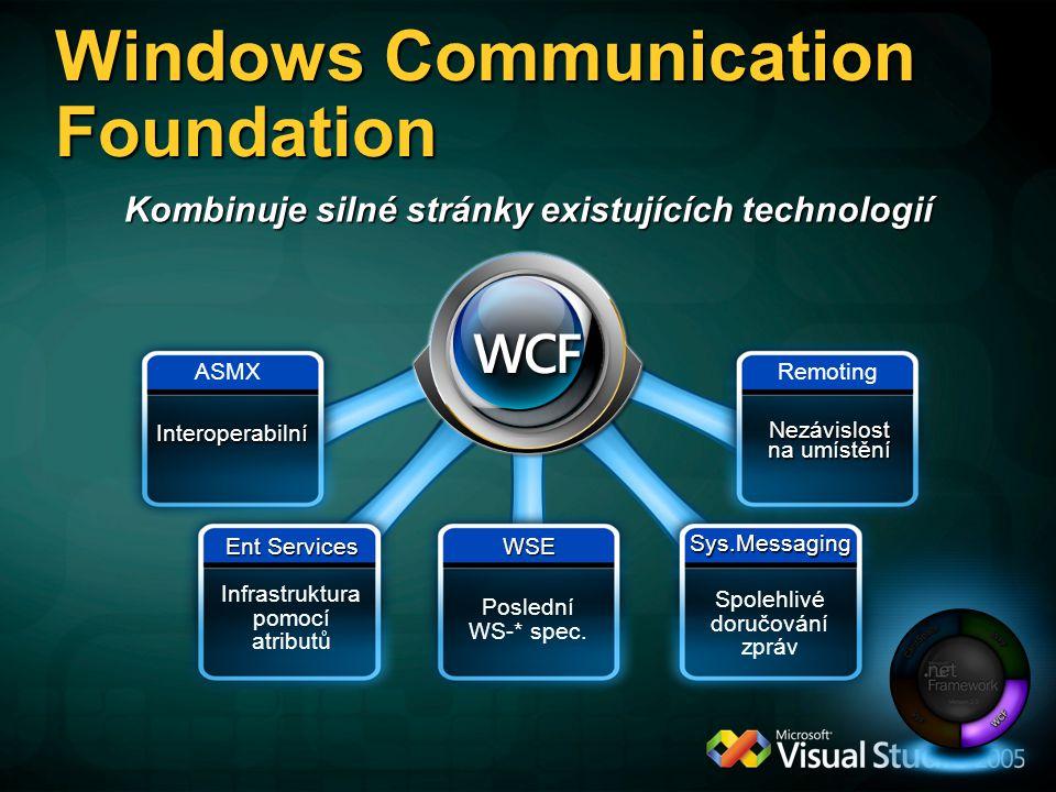 Interoperabilní ASMX Ent Services Infrastruktura pomocí atributů WSE Poslední WS-* spec.
