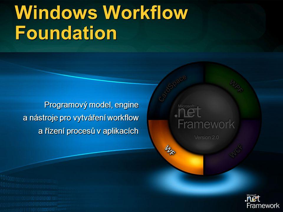 Programový model, engine a nástroje pro vytváření workflow a řízení procesů v aplikacích Windows Workflow Foundation