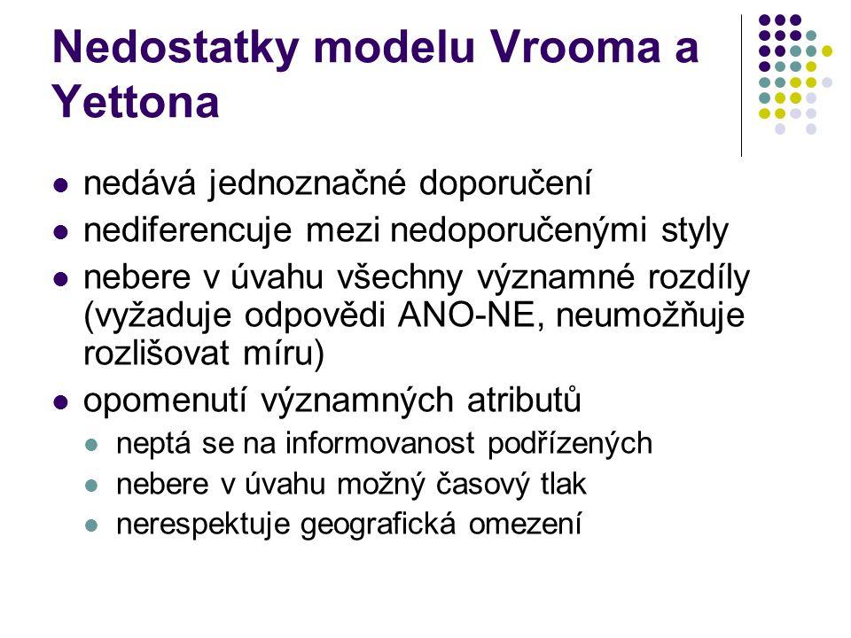 Nedostatky modelu Vrooma a Yettona nedává jednoznačné doporučení nediferencuje mezi nedoporučenými styly nebere v úvahu všechny významné rozdíly (vyža