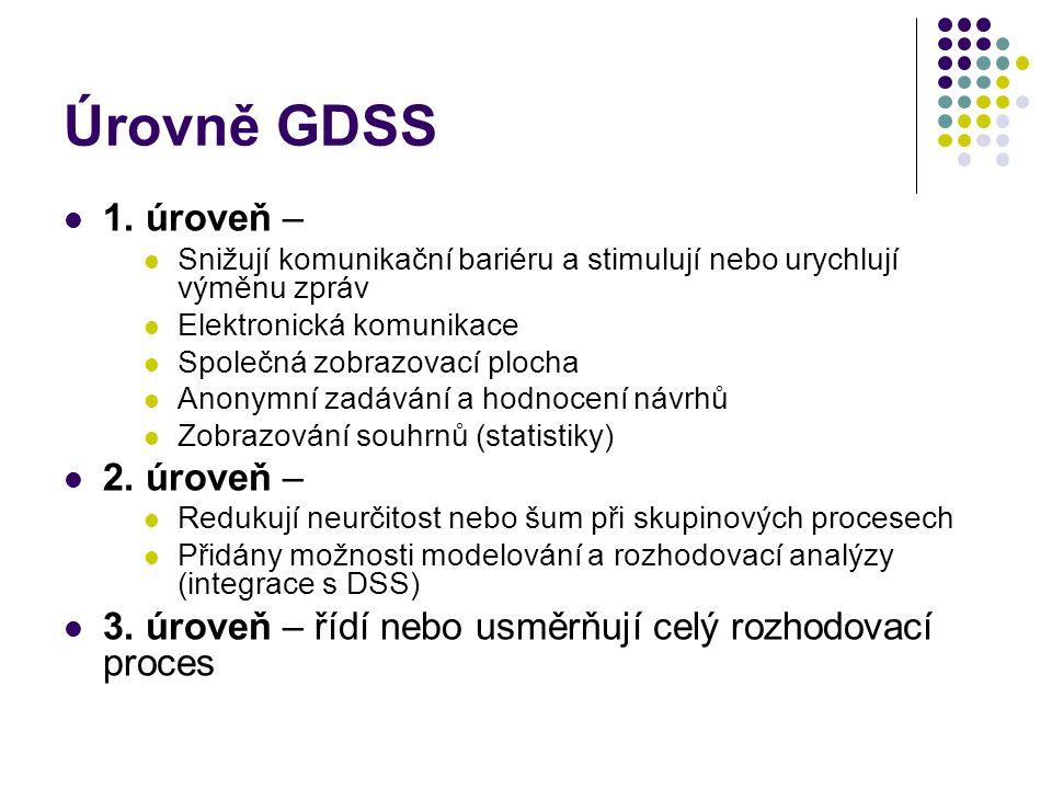Úrovně GDSS 1. úroveň – Snižují komunikační bariéru a stimulují nebo urychlují výměnu zpráv Elektronická komunikace Společná zobrazovací plocha Anonym