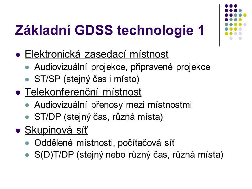 Základní GDSS technologie 1 Elektronická zasedací místnost Audiovizuální projekce, připravené projekce ST/SP (stejný čas i místo) Telekonferenční místnost Audiovizuální přenosy mezi místnostmi ST/DP (stejný čas, různá místa) Skupinová síť Oddělené místnosti, počítačová síť S(D)T/DP (stejný nebo různý čas, různá místa)