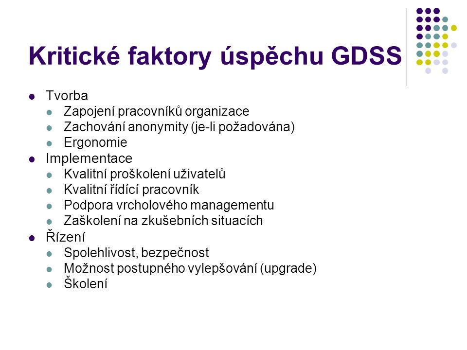 Kritické faktory úspěchu GDSS Tvorba Zapojení pracovníků organizace Zachování anonymity (je-li požadována) Ergonomie Implementace Kvalitní proškolení