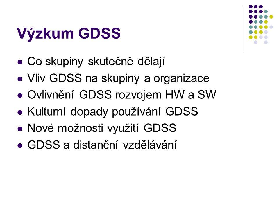 Výzkum GDSS Co skupiny skutečně dělají Vliv GDSS na skupiny a organizace Ovlivnění GDSS rozvojem HW a SW Kulturní dopady používání GDSS Nové možnosti využití GDSS GDSS a distanční vzdělávání