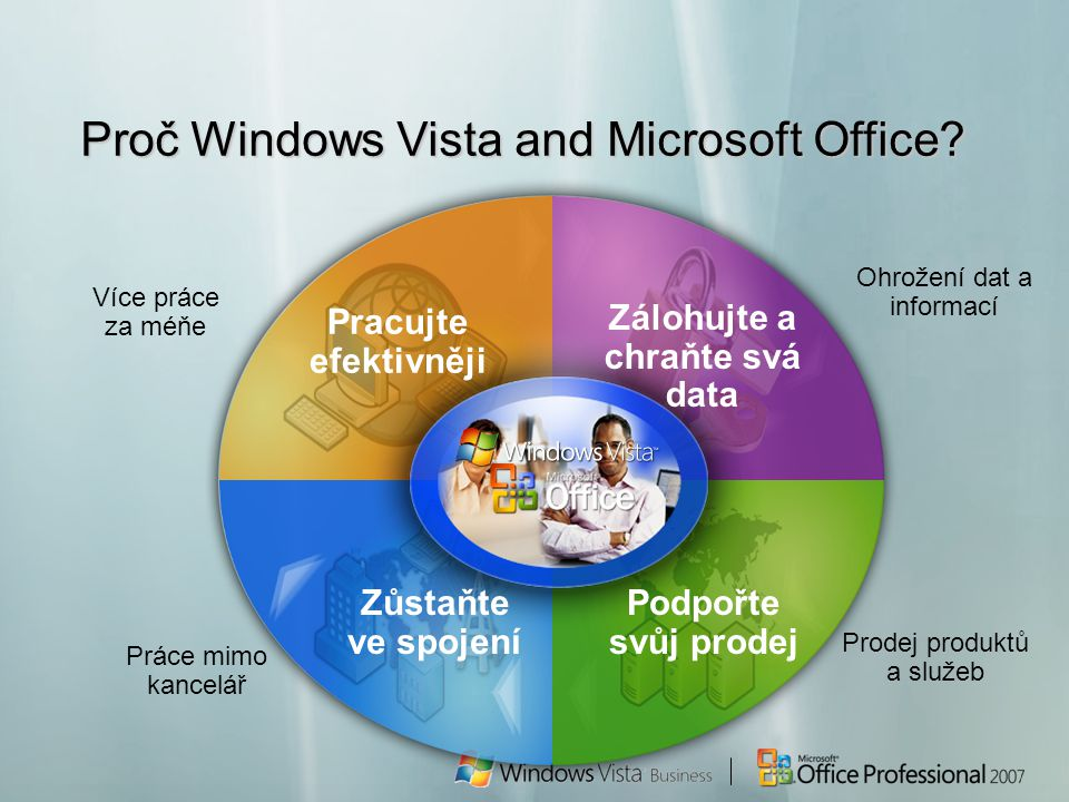 Více práce za méňe Ohrožení dat a informací Práce mimo kancelář Prodej produktů a služeb Pracujte efektivněji Zálohujte a chraňte svá data Zůstaňte ve spojení Podpořte svůj prodej Proč Windows Vista and Microsoft Office