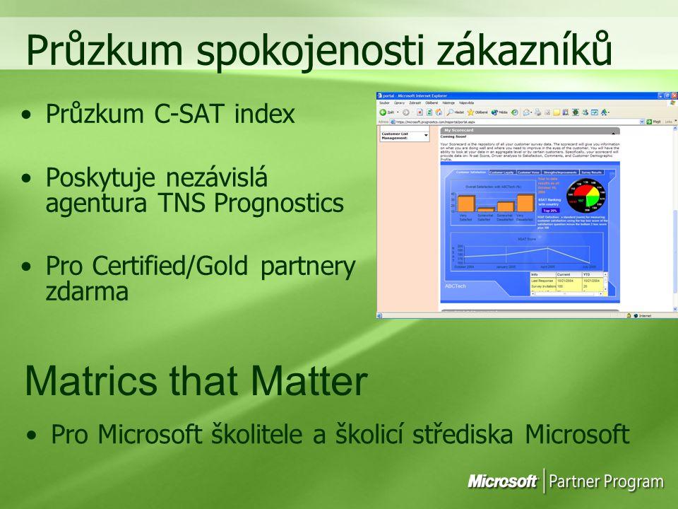 Průzkum spokojenosti zákazníků Průzkum C-SAT index Poskytuje nezávislá agentura TNS Prognostics Pro Certified/Gold partnery zdarma Matrics that Matter Pro Microsoft školitele a školicí střediska Microsoft