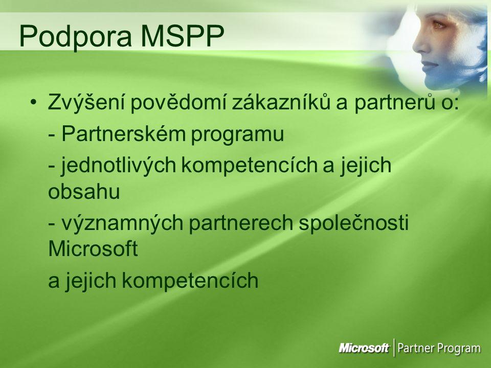 Podpora MSPP Zvýšení povědomí zákazníků a partnerů o: - Partnerském programu - jednotlivých kompetencích a jejich obsahu - významných partnerech společnosti Microsoft a jejich kompetencích