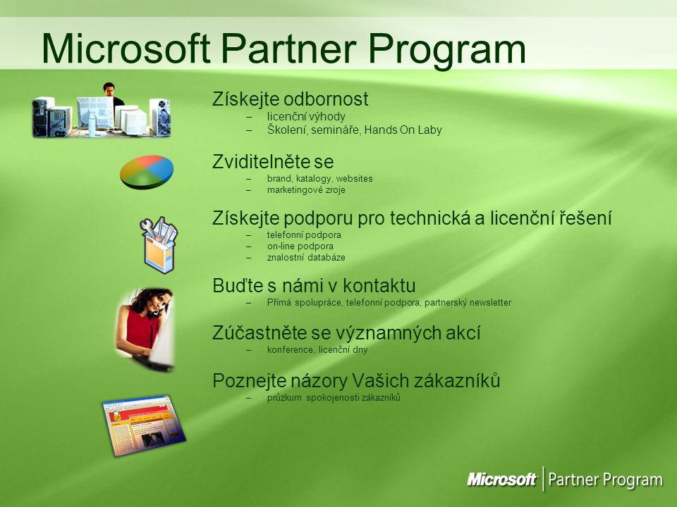 Microsoft Partner Program Získejte odbornost –licenční výhody –Školení, semináře, Hands On Laby Zviditelněte se –brand, katalogy, websites –marketingové zroje Získejte podporu pro technická a licenční řešení –telefonní podpora –on-line podpora –znalostní databáze Buďte s námi v kontaktu –Přímá spolupráce, telefonní podpora, partnerský newsletter Zúčastněte se významných akcí –konference, licenční dny Poznejte názory Vašich zákazníků –průzkum spokojenosti zákazníků