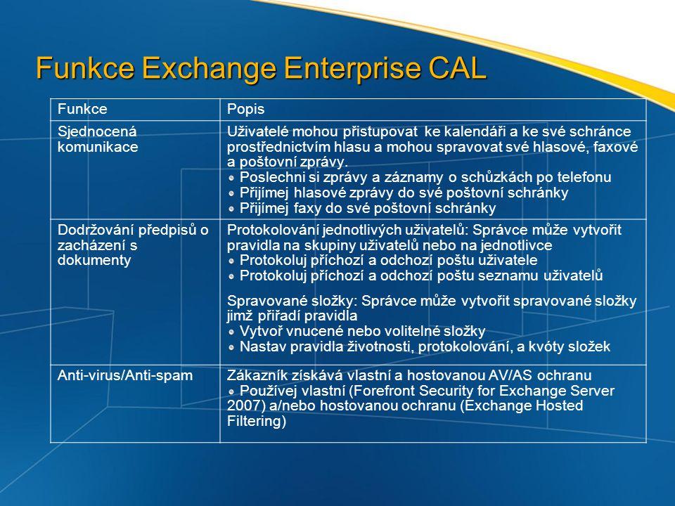 Se stane Exchange Standard CAL Exchange Enterprise CAL Standard Edition Enterprise Edition Standard Edition Enterprise Edition Exchange CAL Pro zákazníky s multilicencí s SA Upgrade Exchange Server Se stane Step Up na: