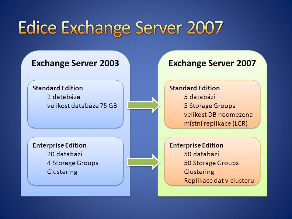 Exchange Server 2003 Exchange Server 2007 Standard Edition 2 databáze velikost databáze 75 GB Standard Edition 2 databáze velikost databáze 75 GB Ente