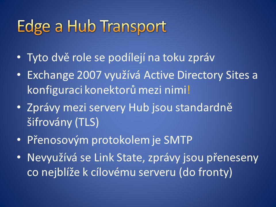 Tyto dvě role se podílejí na toku zpráv Exchange 2007 využívá Active Directory Sites a konfiguraci konektorů mezi nimi! Zprávy mezi servery Hub jsou s