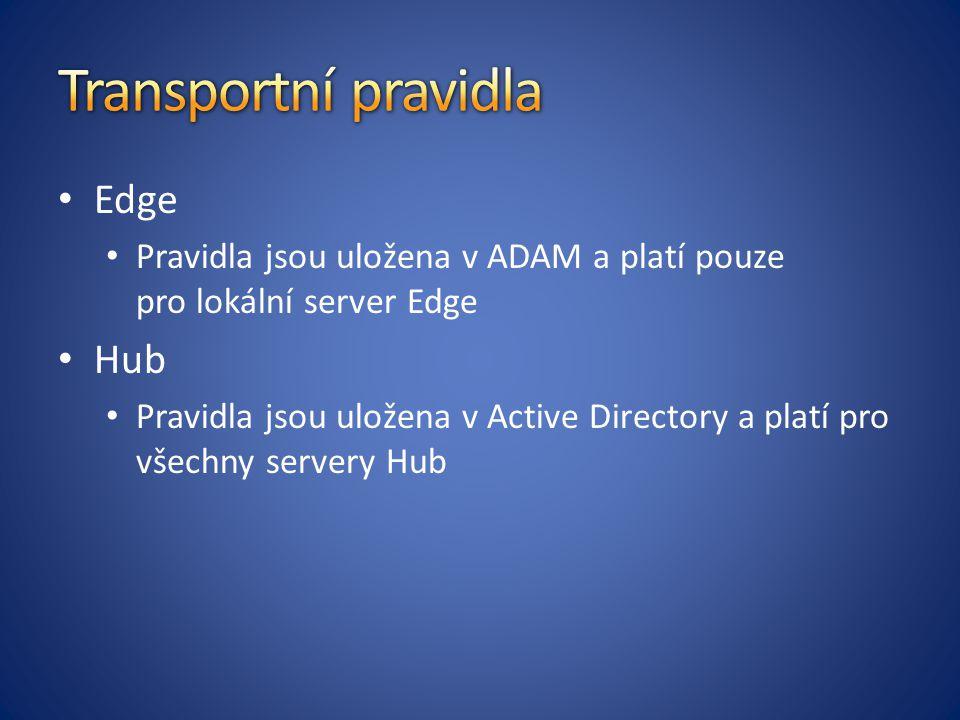 Edge Pravidla jsou uložena v ADAM a platí pouze pro lokální server Edge Hub Pravidla jsou uložena v Active Directory a platí pro všechny servery Hub