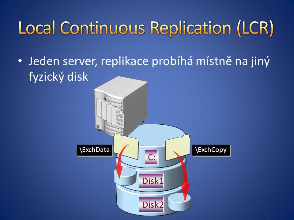 Jeden server, replikace probíhá místně na jiný fyzický disk C: Disk1 Disk2 \ExchData \ExchCopy