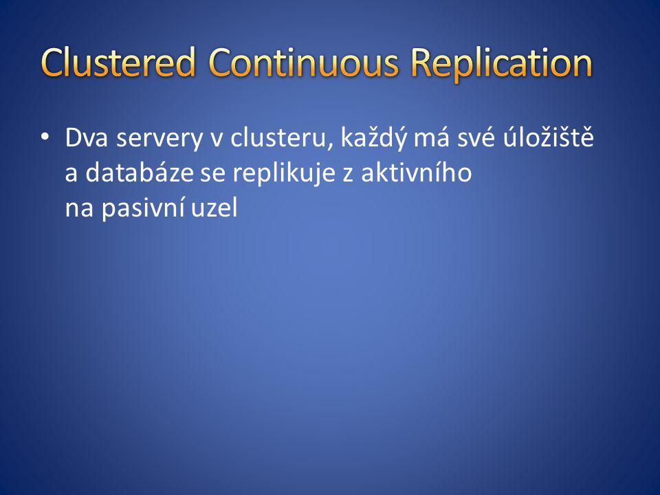 Dva servery v clusteru, každý má své úložiště a databáze se replikuje z aktivního na pasivní uzel