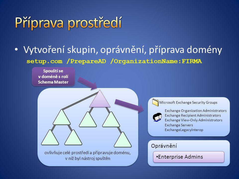 ovlivňuje celé prostředí a připravuje doménu, v níž byl nástroj spuštěn Oprávnění Vytvoření skupin, oprávnění, příprava domény setup.com /PrepareAD /O