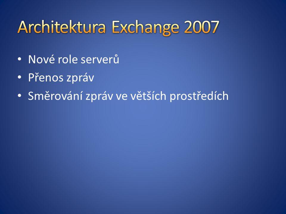 Nové role serverů Přenos zpráv Směrování zpráv ve větších prostředích