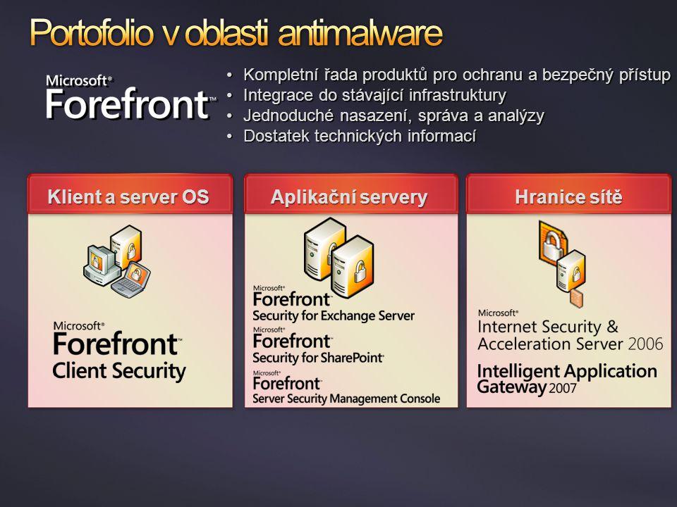 Hranice sítě Aplikační servery Klient a server OS Kompletní řada produktů pro ochranu a bezpečný přístupKompletní řada produktů pro ochranu a bezpečný