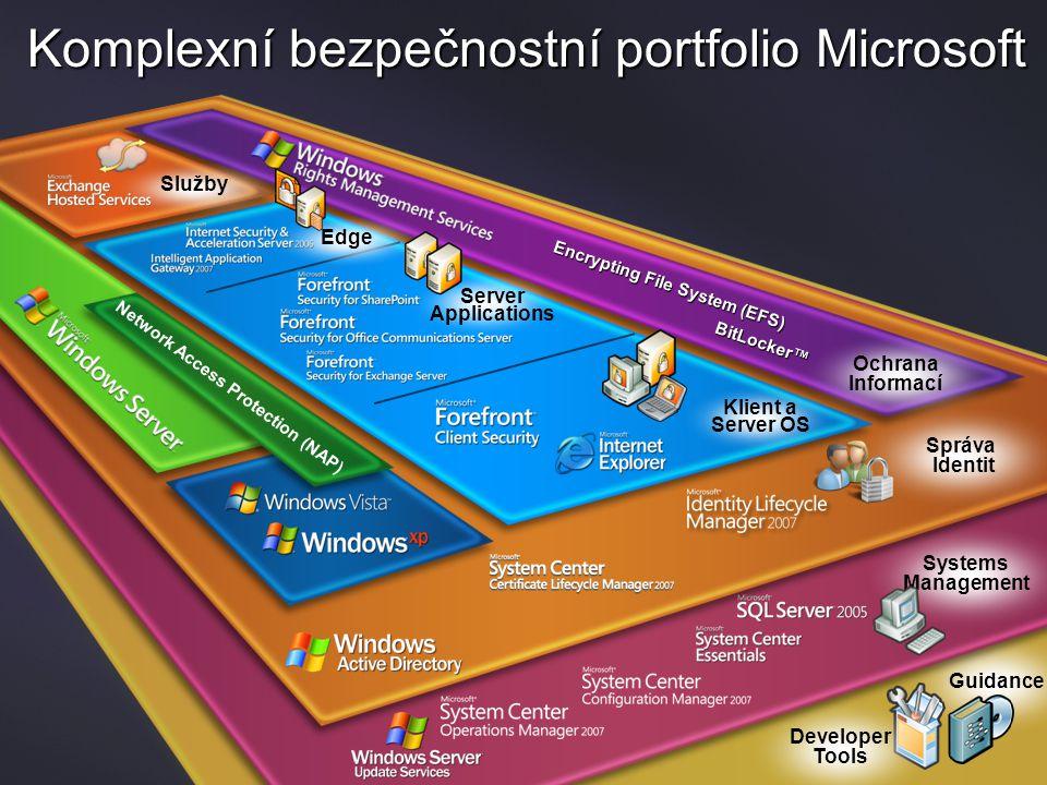 Detekováno nechtěného SW 1 1.Windows Defender between January 1, 2007 and June 30, 2007 2.MSRT in 1H 2007 3.Exchange Hosted Services in 1H 2007 over 1H 2006 4.Windows Defender in 1H 2007 1:217 166% 44% Poměr detekovaných nakažený PC malwarem vs.