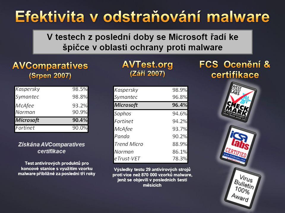 Získána AVComparatives certifikace V testech z poslední doby se Microsoft řadí ke špičce v oblasti ochrany proti malware Test antivirových produktů pr