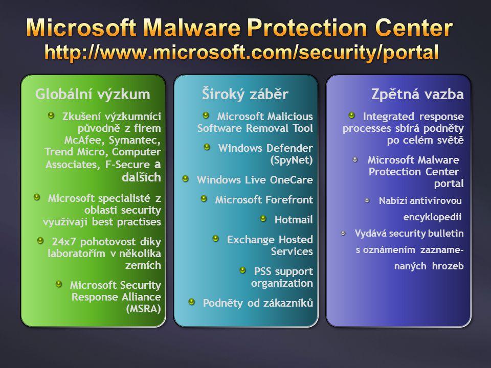 Globální výzkum Zkušení výzkumníci původně z firem McAfee, Symantec, Trend Micro, Computer Associates, F-Secure a dalších Microsoft specialisté z obla