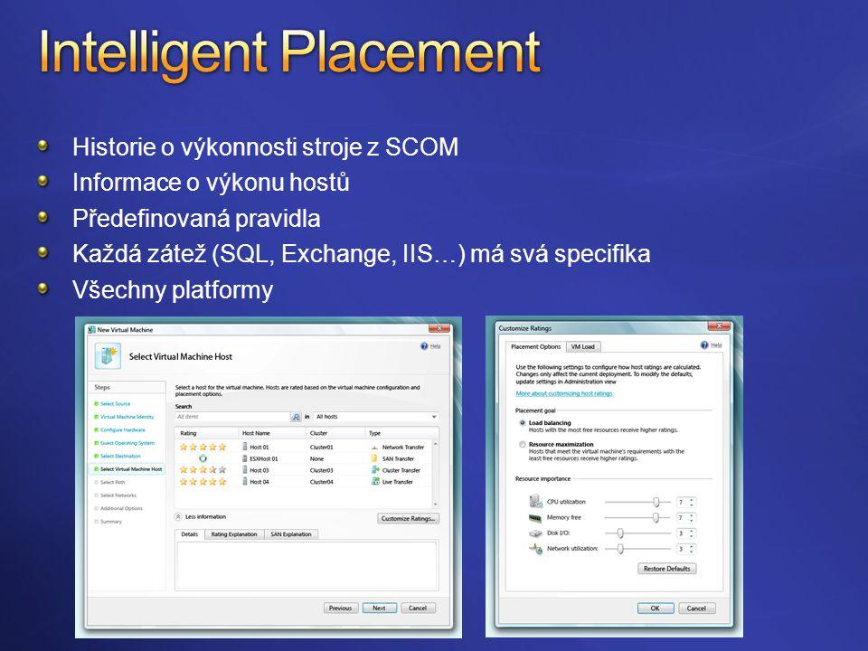 Historie o výkonnosti stroje z SCOM Informace o výkonu hostů Předefinovaná pravidla Každá zátež (SQL, Exchange, IIS…) má svá specifika Všechny platformy