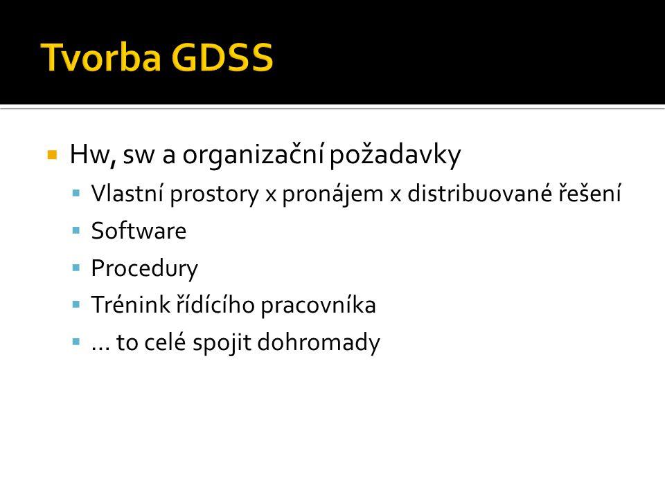  Hw, sw a organizační požadavky  Vlastní prostory x pronájem x distribuované řešení  Software  Procedury  Trénink řídícího pracovníka  … to celé spojit dohromady