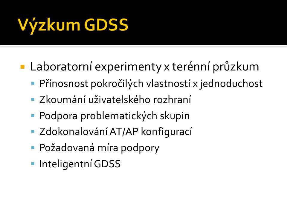  Laboratorní experimenty x terénní průzkum  Přínosnost pokročilých vlastností x jednoduchost  Zkoumání uživatelského rozhraní  Podpora problematických skupin  Zdokonalování AT/AP konfigurací  Požadovaná míra podpory  Inteligentní GDSS