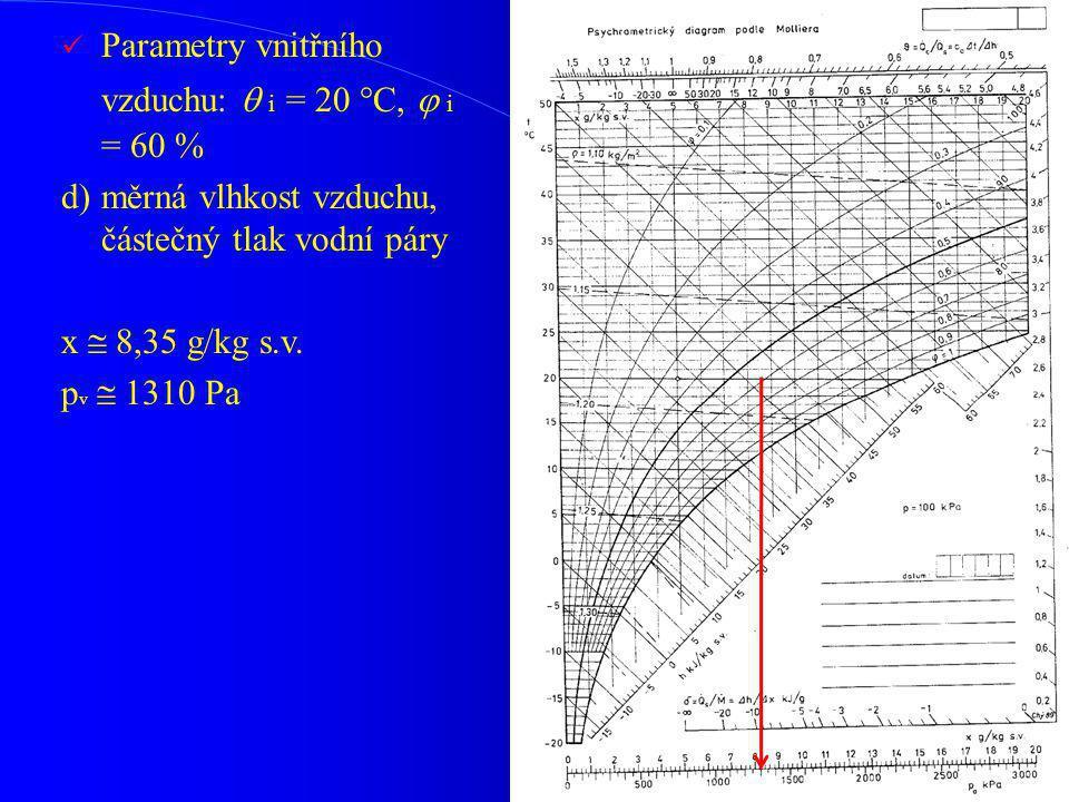 Parametry vnitřního vzduchu:  i = 20 °C,  i = 60 % d)měrná vlhkost vzduchu, částečný tlak vodní páry x  8,35 g/kg s.v. p v  1310 Pa