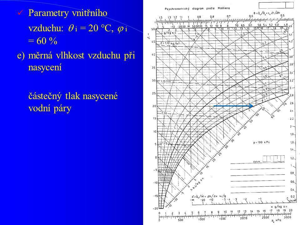 Parametry vnitřního vzduchu:  i = 20 °C,  i = 60 % e)měrná vlhkost vzduchu při nasycení částečný tlak nasycené vodní páry