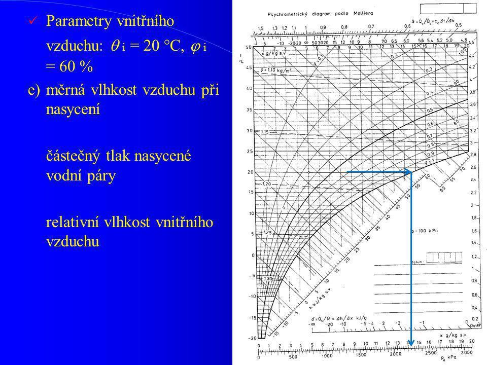 Parametry vnitřního vzduchu:  i = 20 °C,  i = 60 % e)měrná vlhkost vzduchu při nasycení částečný tlak nasycené vodní páry relativní vlhkost vnitřníh